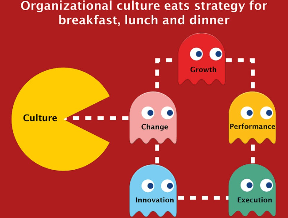 Developing a Quality Culture in Your Business