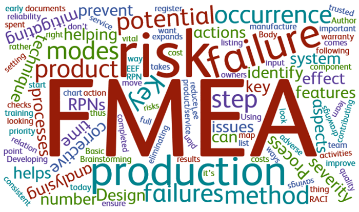 How FMEA Training Reduce Issues within an Organisation