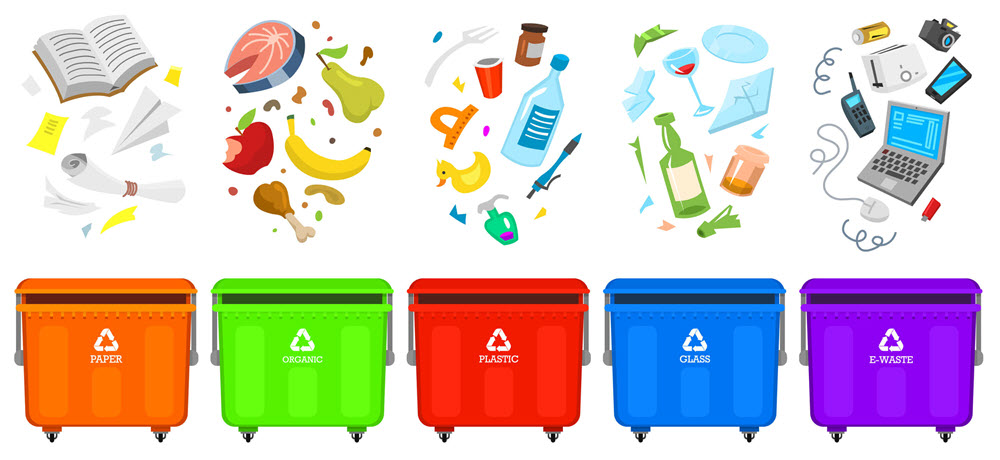 Implementing an ISO 14001 Waste Management System